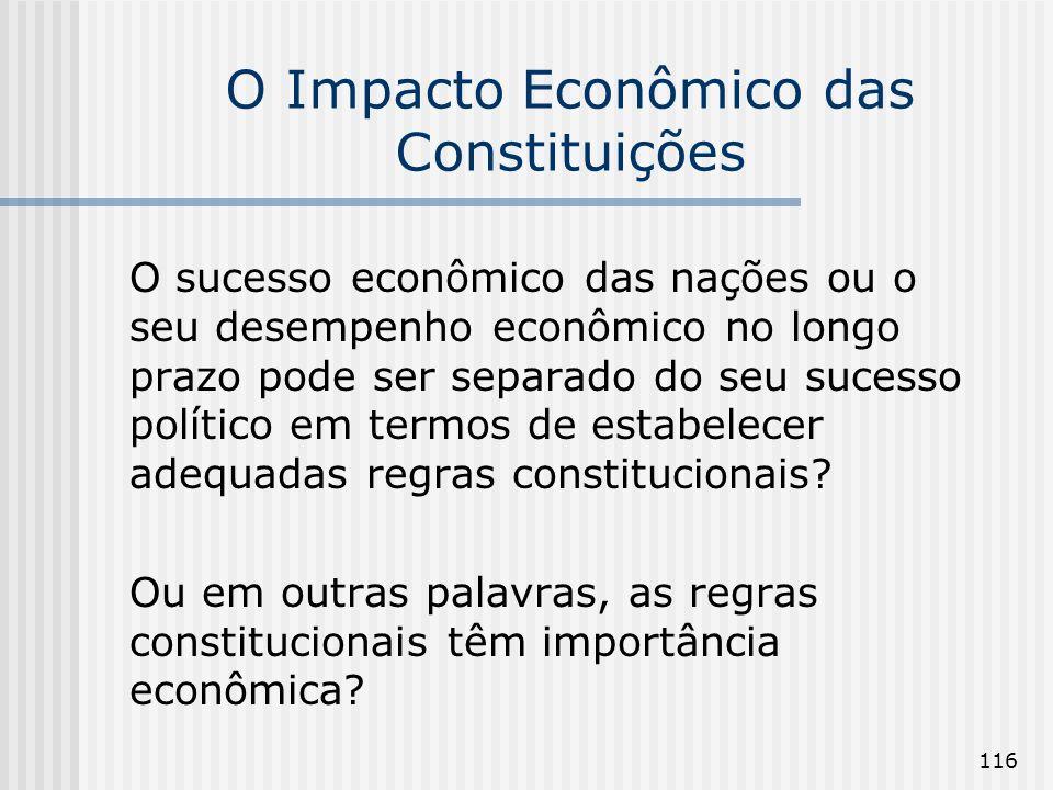 116 O Impacto Econômico das Constituições O sucesso econômico das nações ou o seu desempenho econômico no longo prazo pode ser separado do seu sucesso