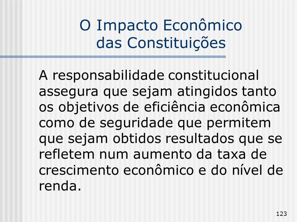 123 O Impacto Econômico das Constituições A responsabilidade constitucional assegura que sejam atingidos tanto os objetivos de eficiência econômica co