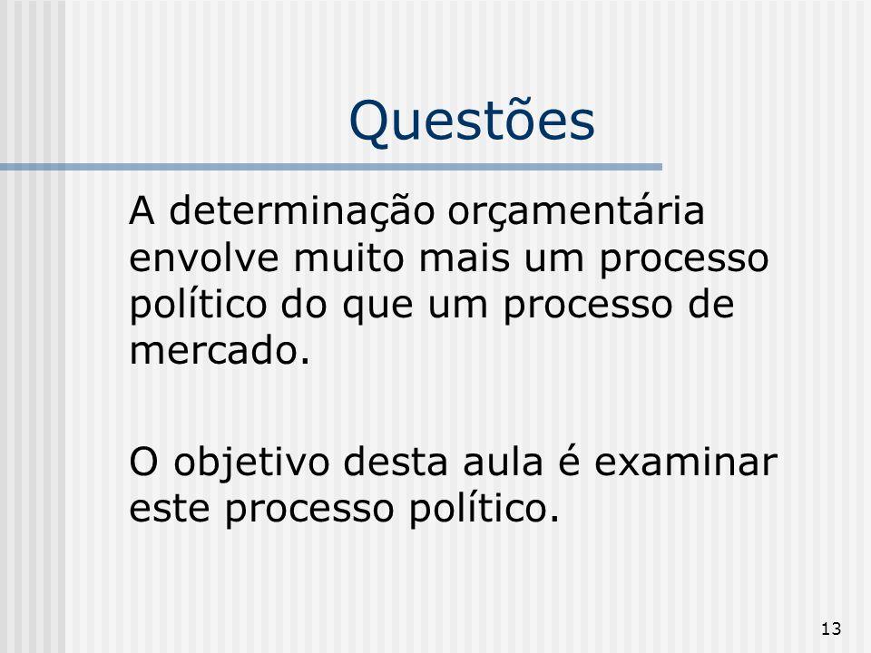 13 Questões A determinação orçamentária envolve muito mais um processo político do que um processo de mercado. O objetivo desta aula é examinar este p