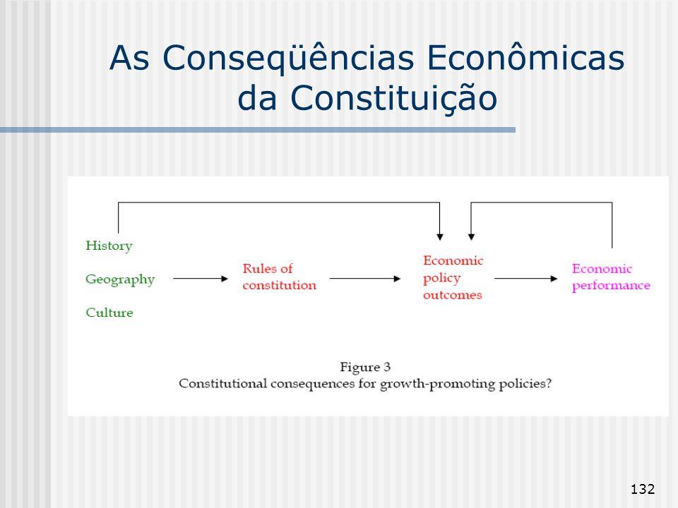 132 As Conseqüências Econômicas da Constituição