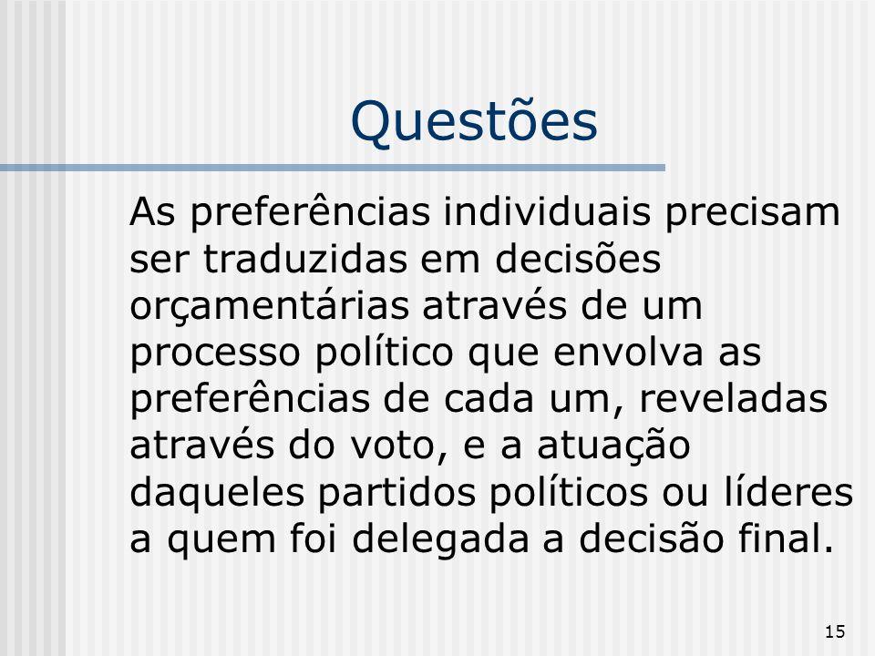 15 Questões As preferências individuais precisam ser traduzidas em decisões orçamentárias através de um processo político que envolva as preferências