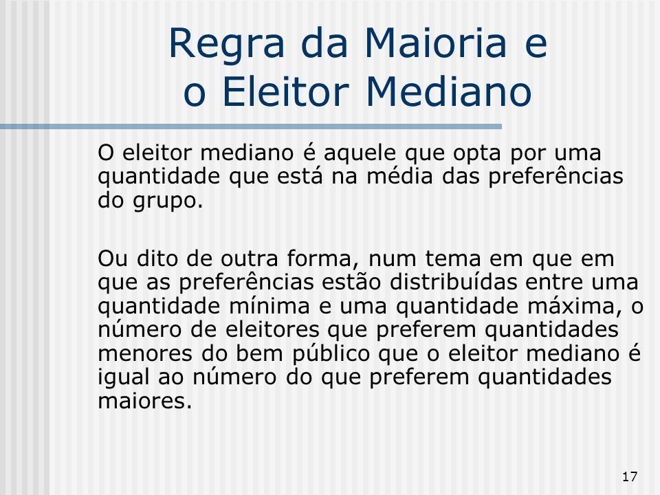 17 Regra da Maioria e o Eleitor Mediano O eleitor mediano é aquele que opta por uma quantidade que está na média das preferências do grupo. Ou dito de
