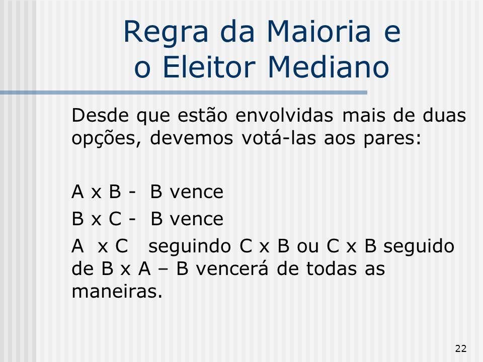 22 Regra da Maioria e o Eleitor Mediano Desde que estão envolvidas mais de duas opções, devemos votá-las aos pares: A x B - B vence B x C - B vence A