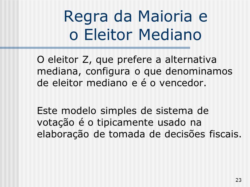 23 Regra da Maioria e o Eleitor Mediano O eleitor Z, que prefere a alternativa mediana, configura o que denominamos de eleitor mediano e é o vencedor.