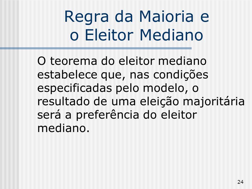 24 Regra da Maioria e o Eleitor Mediano O teorema do eleitor mediano estabelece que, nas condições especificadas pelo modelo, o resultado de uma eleiç