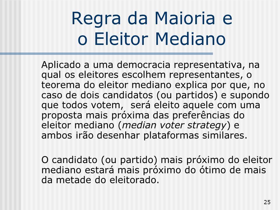 25 Regra da Maioria e o Eleitor Mediano Aplicado a uma democracia representativa, na qual os eleitores escolhem representantes, o teorema do eleitor m