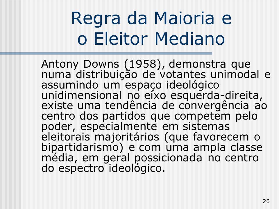 26 Regra da Maioria e o Eleitor Mediano Antony Downs (1958), demonstra que numa distribuição de votantes unimodal e assumindo um espaço ideológico uni