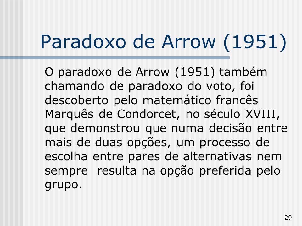 29 Paradoxo de Arrow (1951) O paradoxo de Arrow (1951) também chamando de paradoxo do voto, foi descoberto pelo matemático francês Marquês de Condorce