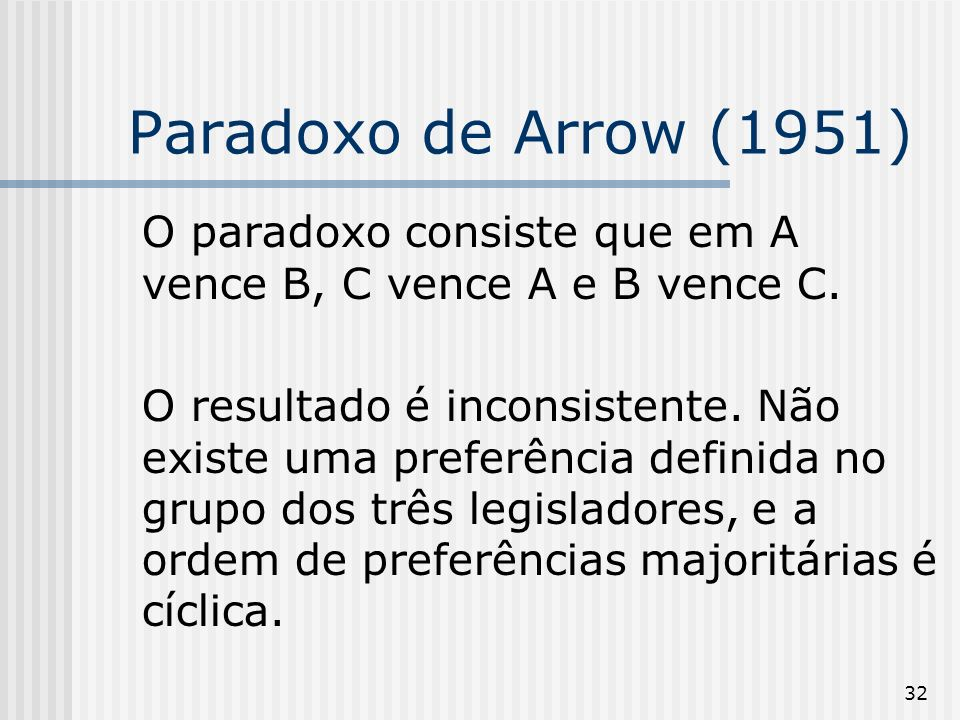 32 Paradoxo de Arrow (1951) O paradoxo consiste que em A vence B, C vence A e B vence C. O resultado é inconsistente. Não existe uma preferência defin