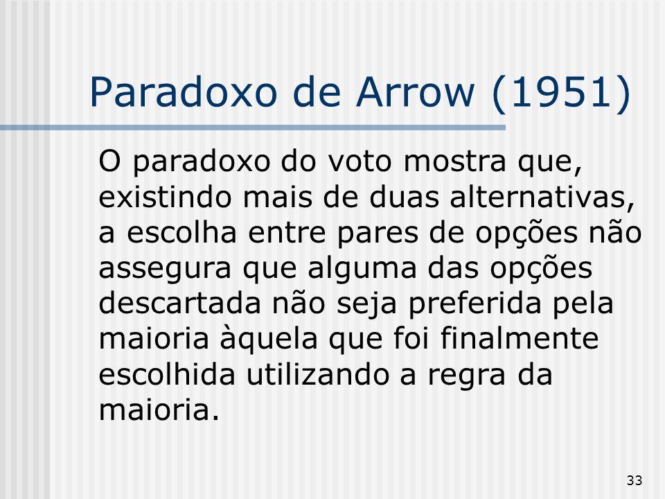 33 Paradoxo de Arrow (1951) O paradoxo do voto mostra que, existindo mais de duas alternativas, a escolha entre pares de opções não assegura que algum
