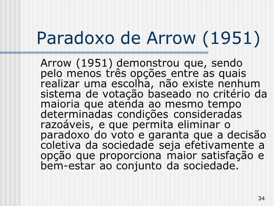 34 Paradoxo de Arrow (1951) Arrow (1951) demonstrou que, sendo pelo menos três opções entre as quais realizar uma escolha, não existe nenhum sistema d