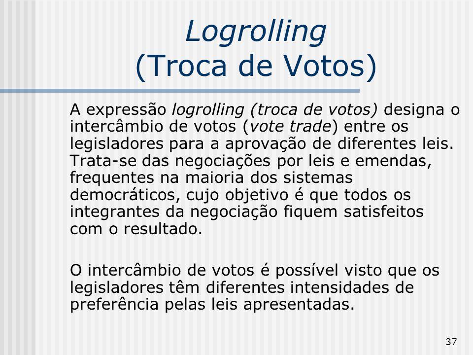 37 Logrolling (Troca de Votos) A expressão logrolling (troca de votos) designa o intercâmbio de votos (vote trade) entre os legisladores para a aprova