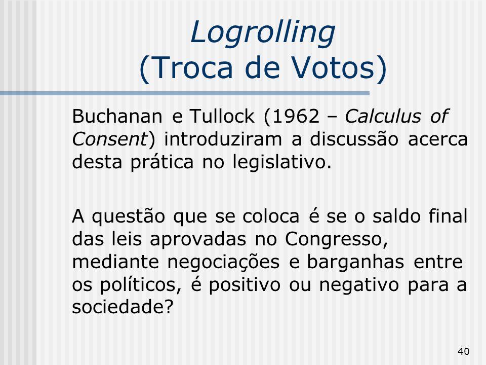 40 Logrolling (Troca de Votos) Buchanan e Tullock (1962 – Calculus of Consent) introduziram a discussão acerca desta prática no legislativo. A questão