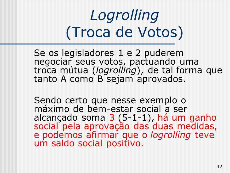 42 Logrolling (Troca de Votos) Se os legisladores 1 e 2 puderem negociar seus votos, pactuando uma troca mútua (logrolling), de tal forma que tanto A