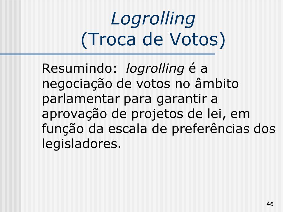 46 Logrolling (Troca de Votos) Resumindo: logrolling é a negociação de votos no âmbito parlamentar para garantir a aprovação de projetos de lei, em fu