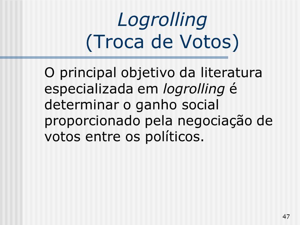 47 Logrolling (Troca de Votos) O principal objetivo da literatura especializada em logrolling é determinar o ganho social proporcionado pela negociaçã