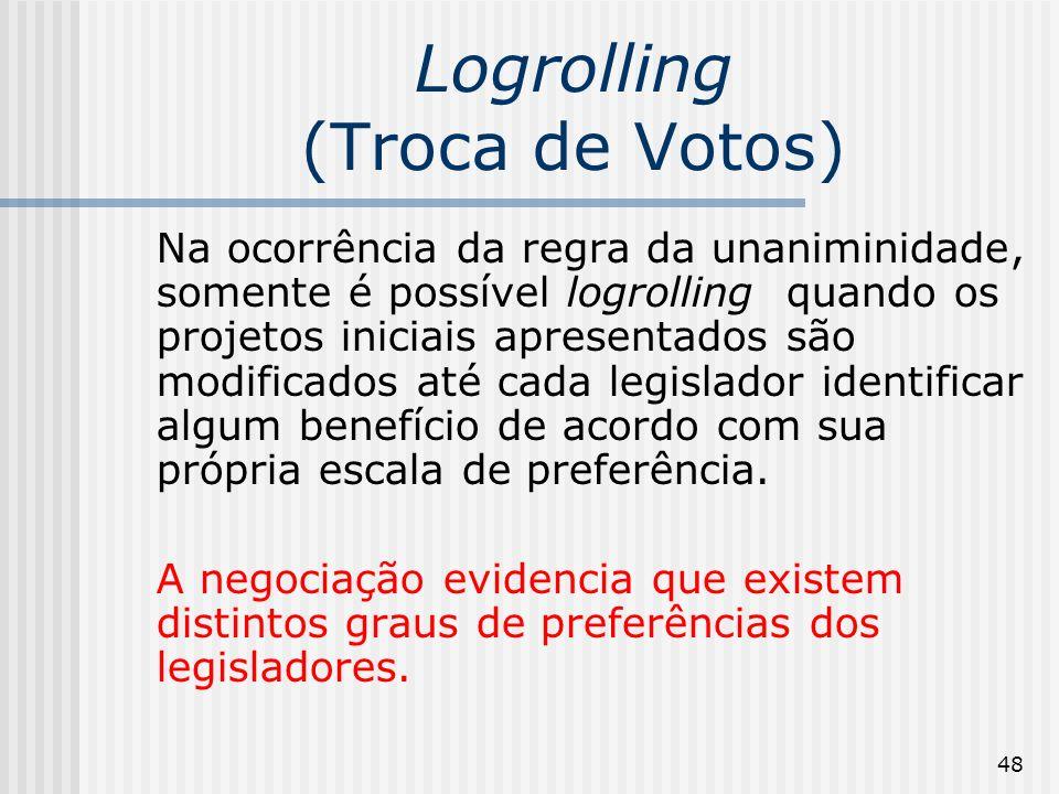 48 Logrolling (Troca de Votos) Na ocorrência da regra da unaniminidade, somente é possível logrolling quando os projetos iniciais apresentados são mod