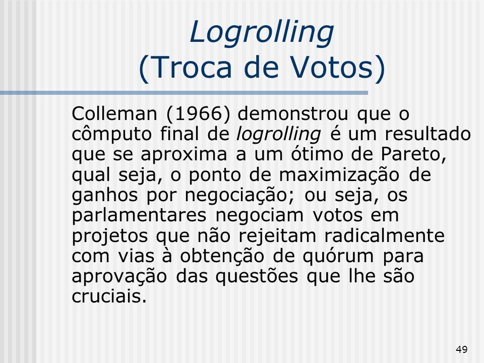 49 Logrolling (Troca de Votos) Colleman (1966) demonstrou que o cômputo final de logrolling é um resultado que se aproxima a um ótimo de Pareto, qual
