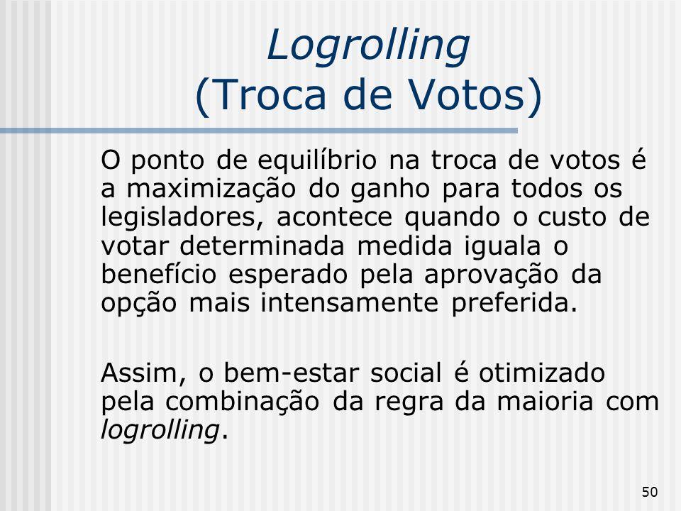 50 Logrolling (Troca de Votos) O ponto de equilíbrio na troca de votos é a maximização do ganho para todos os legisladores, acontece quando o custo de