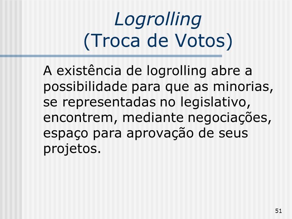 51 Logrolling (Troca de Votos) A existência de logrolling abre a possibilidade para que as minorias, se representadas no legislativo, encontrem, media
