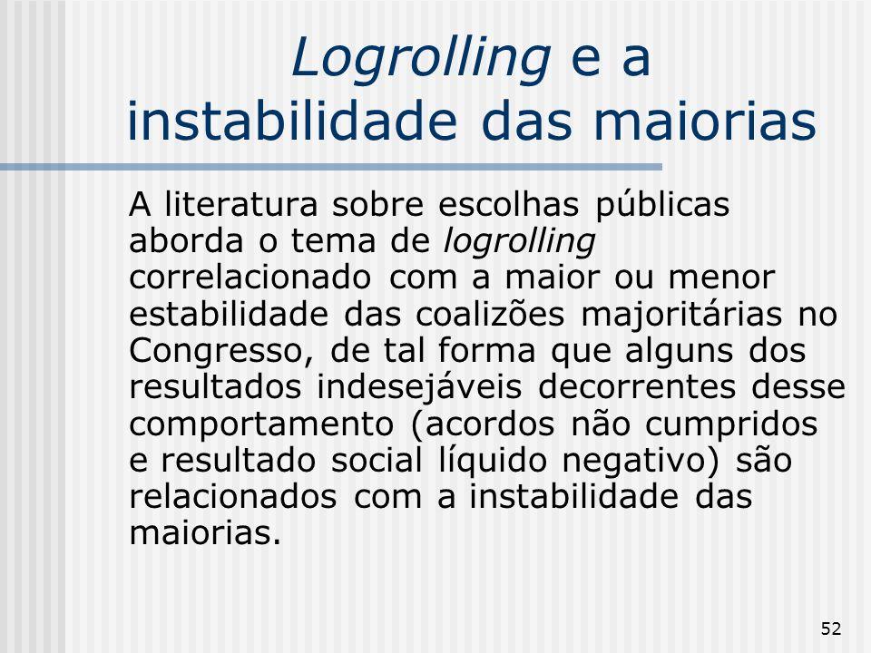 52 Logrolling e a instabilidade das maiorias A literatura sobre escolhas públicas aborda o tema de logrolling correlacionado com a maior ou menor esta