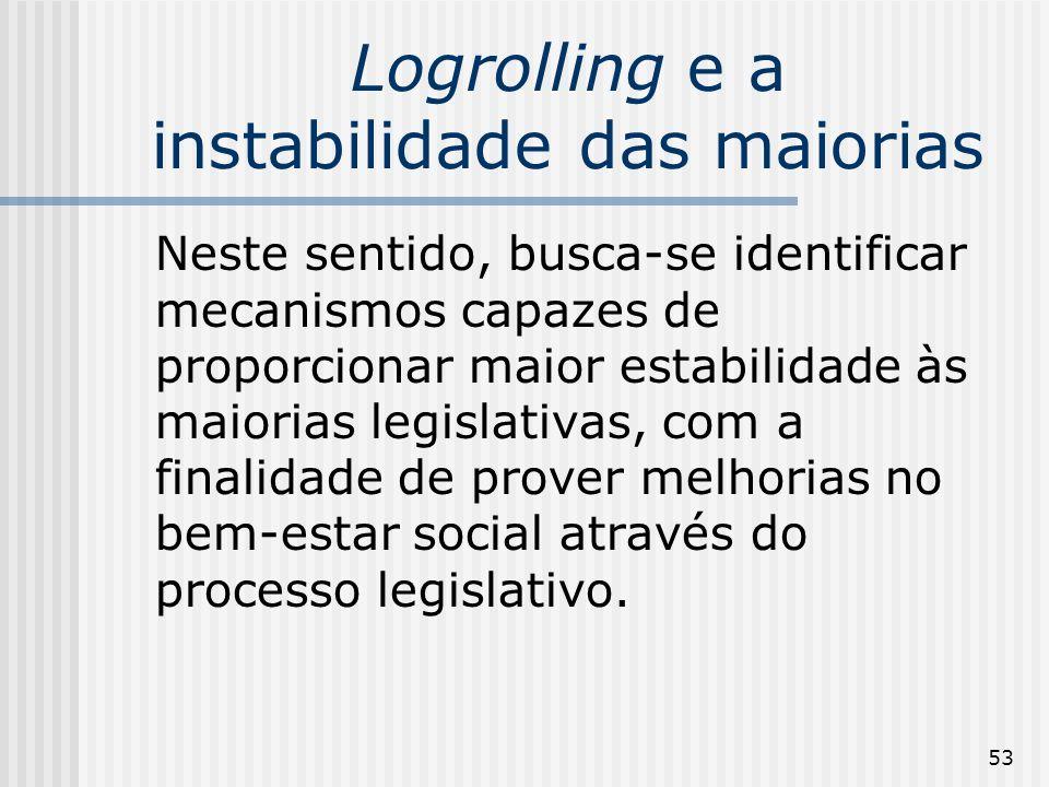 53 Logrolling e a instabilidade das maiorias Neste sentido, busca-se identificar mecanismos capazes de proporcionar maior estabilidade às maiorias leg