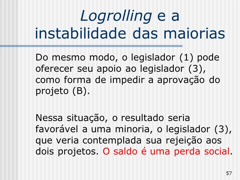 57 Logrolling e a instabilidade das maiorias Do mesmo modo, o legislador (1) pode oferecer seu apoio ao legislador (3), como forma de impedir a aprova