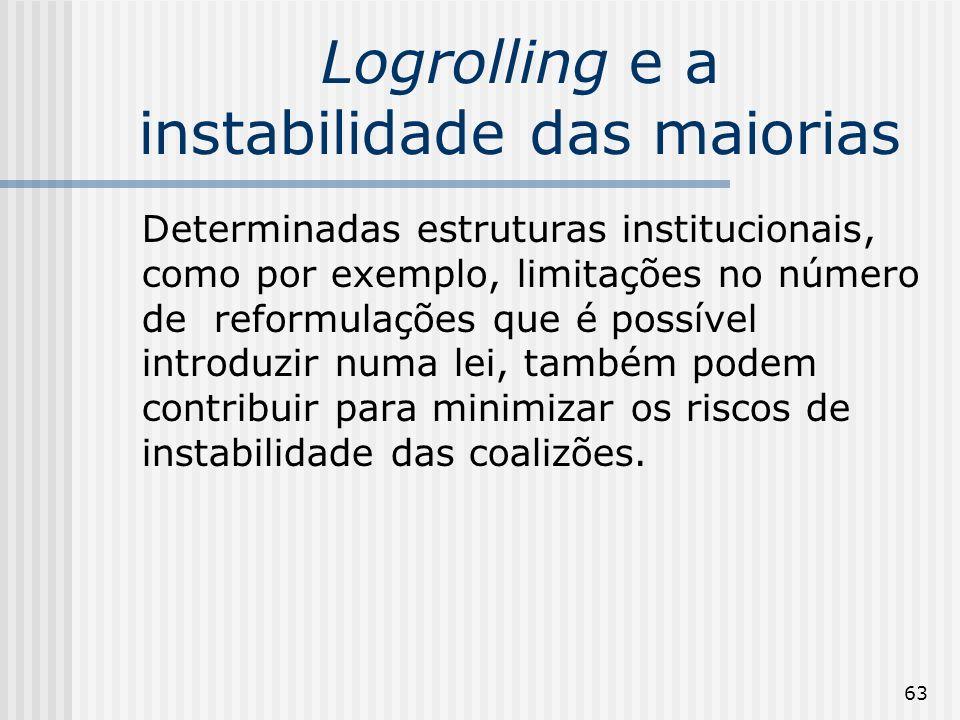 63 Logrolling e a instabilidade das maiorias Determinadas estruturas institucionais, como por exemplo, limitações no número de reformulações que é pos