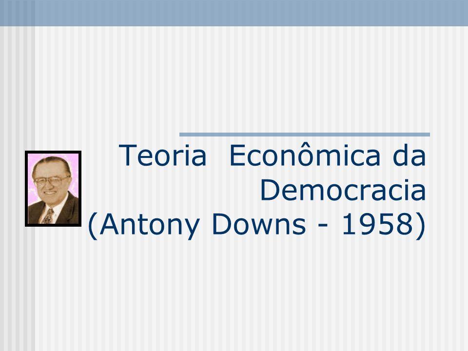 Teoria Econômica da Democracia (Antony Downs - 1958)