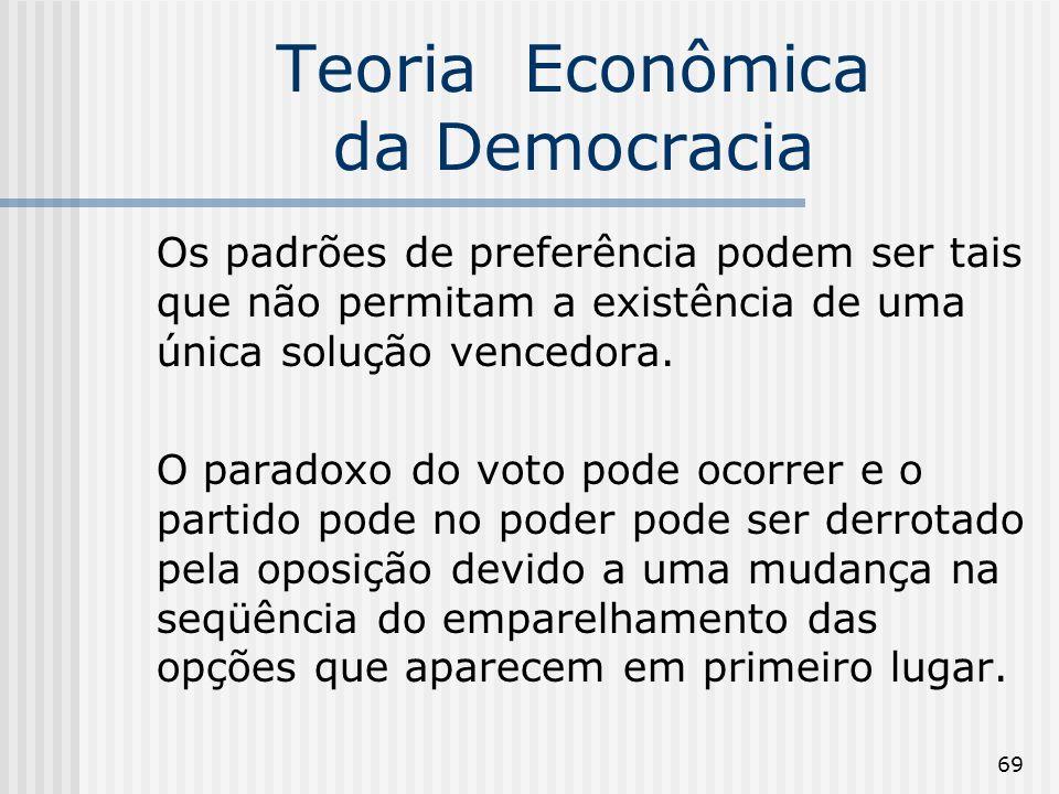 69 Teoria Econômica da Democracia Os padrões de preferência podem ser tais que não permitam a existência de uma única solução vencedora. O paradoxo do