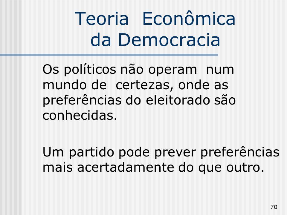 70 Teoria Econômica da Democracia Os políticos não operam num mundo de certezas, onde as preferências do eleitorado são conhecidas. Um partido pode pr