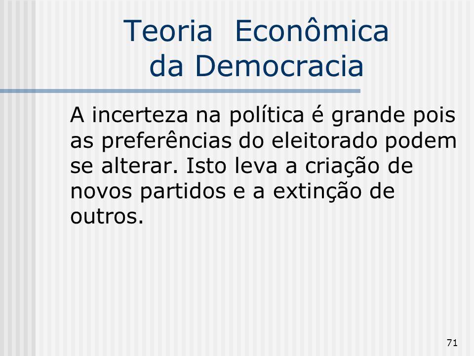 71 Teoria Econômica da Democracia A incerteza na política é grande pois as preferências do eleitorado podem se alterar. Isto leva a criação de novos p
