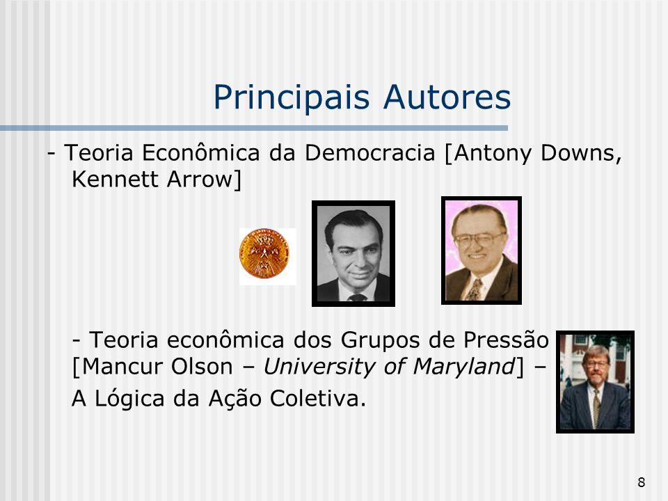 8 Principais Autores - Teoria Econômica da Democracia [Antony Downs, Kennett Arrow] - Teoria econômica dos Grupos de Pressão [Mancur Olson – Universit