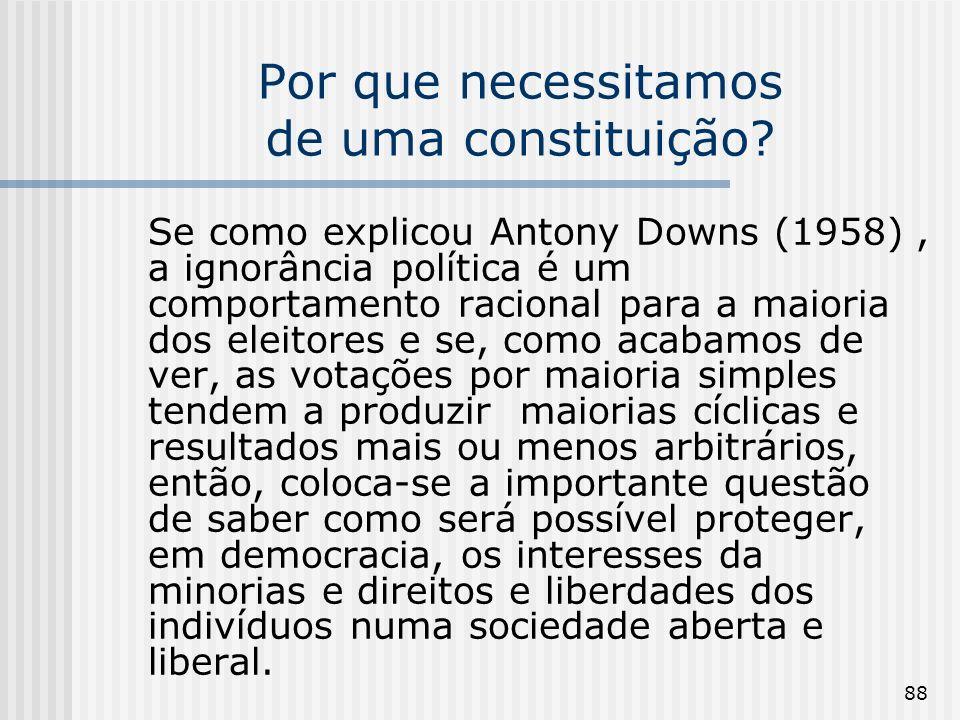 88 Por que necessitamos de uma constituição? Se como explicou Antony Downs (1958), a ignorância política é um comportamento racional para a maioria do