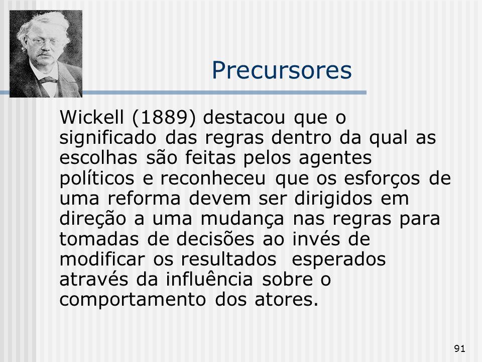 91 Precursores Wickell (1889) destacou que o significado das regras dentro da qual as escolhas são feitas pelos agentes políticos e reconheceu que os