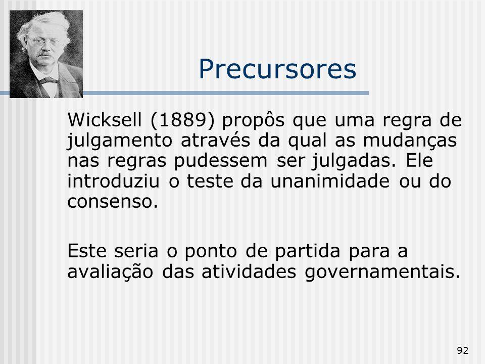 92 Precursores Wicksell (1889) propôs que uma regra de julgamento através da qual as mudanças nas regras pudessem ser julgadas. Ele introduziu o teste