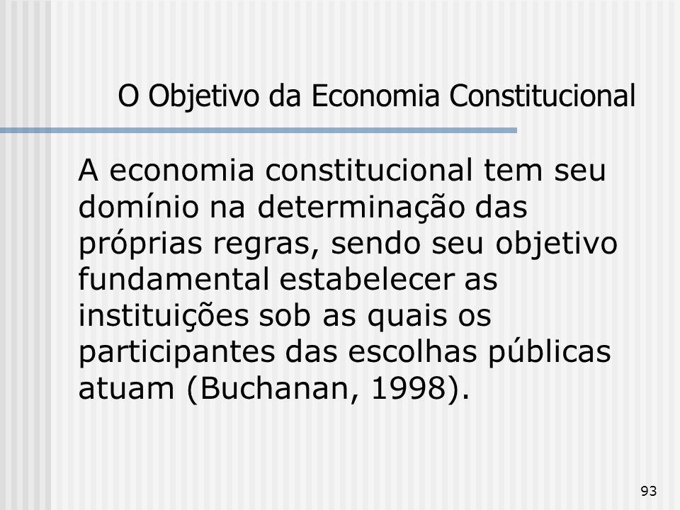93 A economia constitucional tem seu domínio na determinação das próprias regras, sendo seu objetivo fundamental estabelecer as instituições sob as qu