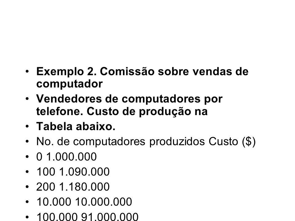 Exemplo 2. Comissão sobre vendas de computador Vendedores de computadores por telefone. Custo de produção na Tabela abaixo. No. de computadores produz