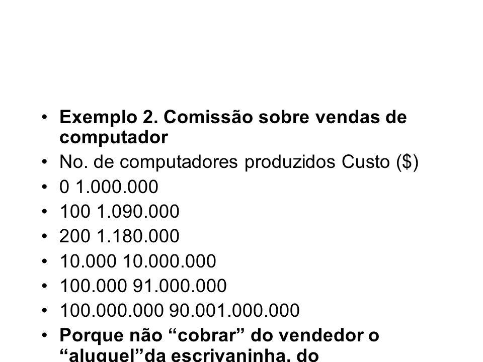 Exemplo 2. Comissão sobre vendas de computador No. de computadores produzidos Custo ($) 0 1.000.000 100 1.090.000 200 1.180.000 10.000 10.000.000 100.