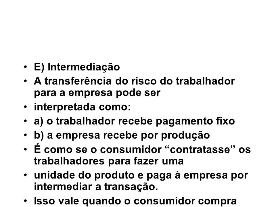 E) Intermediação A transferência do risco do trabalhador para a empresa pode ser interpretada como: a) o trabalhador recebe pagamento fixo b) a empres