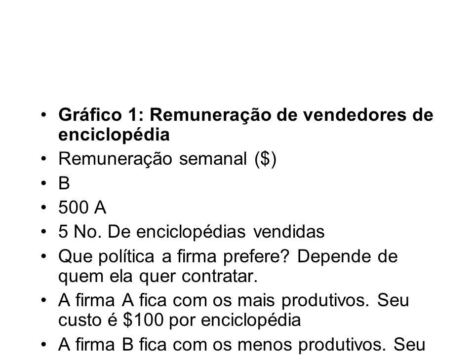 Gráfico 1: Remuneração de vendedores de enciclopédia Remuneração semanal ($) B 500 A 5 No. De enciclopédias vendidas Que política a firma prefere? Dep