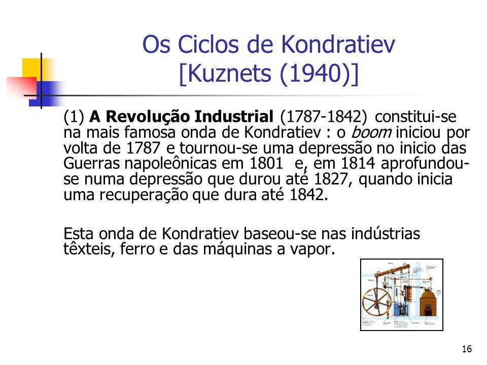 16 Os Ciclos de Kondratiev [Kuznets (1940)] (1) A Revolução Industrial (1787-1842) constitui-se na mais famosa onda de Kondratiev : o boom iniciou por