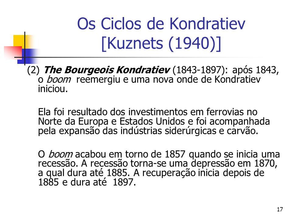 17 Os Ciclos de Kondratiev [Kuznets (1940)] (2) The Bourgeois Kondratiev (1843-1897): após 1843, o boom reemergiu e uma nova onde de Kondratiev inicio
