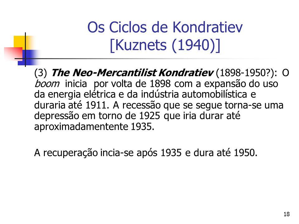 18 Os Ciclos de Kondratiev [Kuznets (1940)] (3) The Neo-Mercantilist Kondratiev (1898-1950?): O boom inicia por volta de 1898 com a expansão do uso da