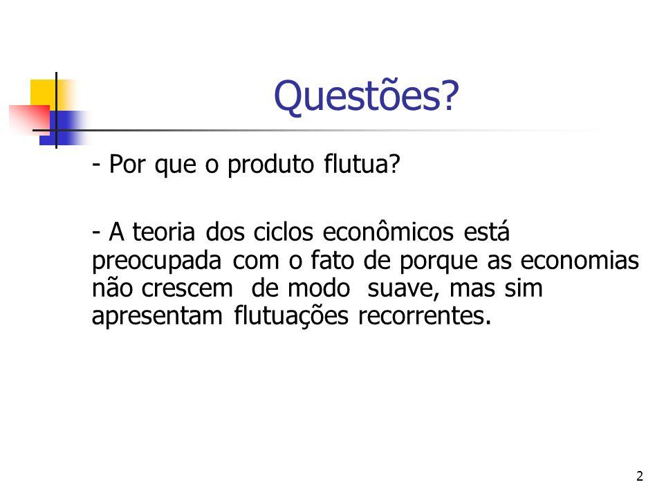 2 Questões? - Por que o produto flutua? - A teoria dos ciclos econômicos está preocupada com o fato de porque as economias não crescem de modo suave,