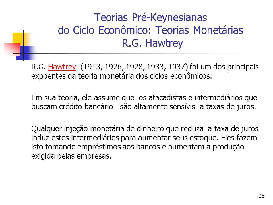 25 Teorias Pré-Keynesianas do Ciclo Econômico: Teorias Monetárias R.G. Hawtrey R.G. Hawtrey (1913, 1926, 1928, 1933, 1937) foi um dos principais expoe