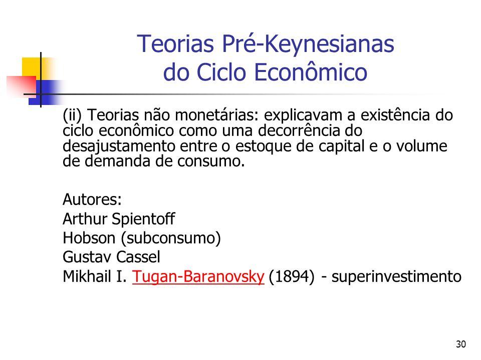 30 Teorias Pré-Keynesianas do Ciclo Econômico (ii) Teorias não monetárias: explicavam a existência do ciclo econômico como uma decorrência do desajust