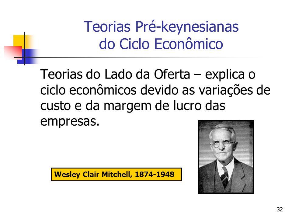 32 Teorias Pré-keynesianas do Ciclo Econômico Teorias do Lado da Oferta – explica o ciclo econômicos devido as variações de custo e da margem de lucro