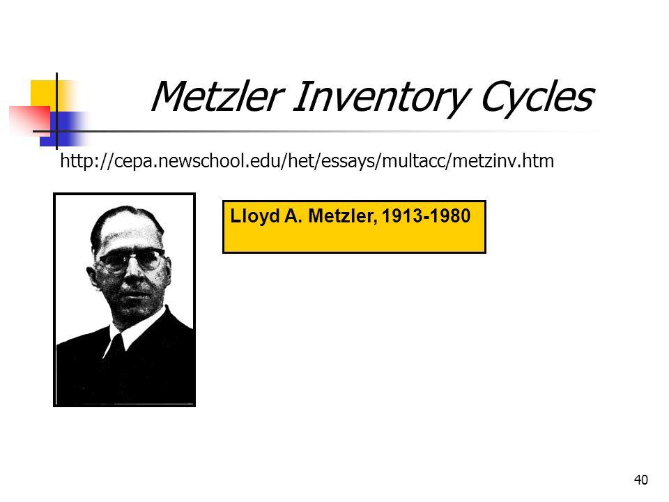 40 Metzler Inventory Cycles http://cepa.newschool.edu/het/essays/multacc/metzinv.htm Lloyd A. Metzler, 1913-1980