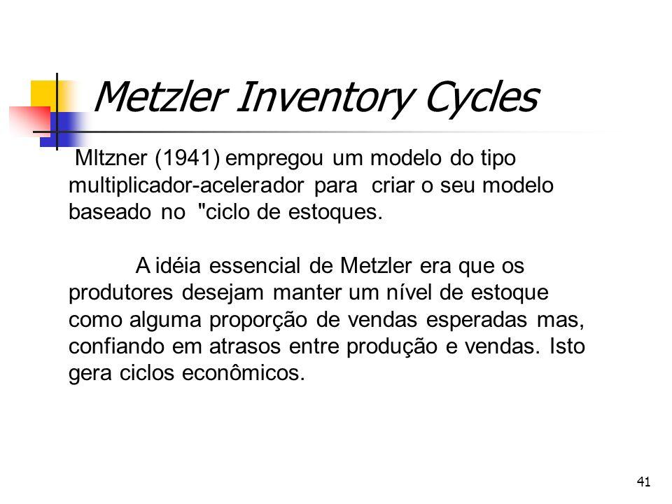 41 Metzler Inventory Cycles Mltzner (1941) empregou um modelo do tipo multiplicador-acelerador para criar o seu modelo baseado no